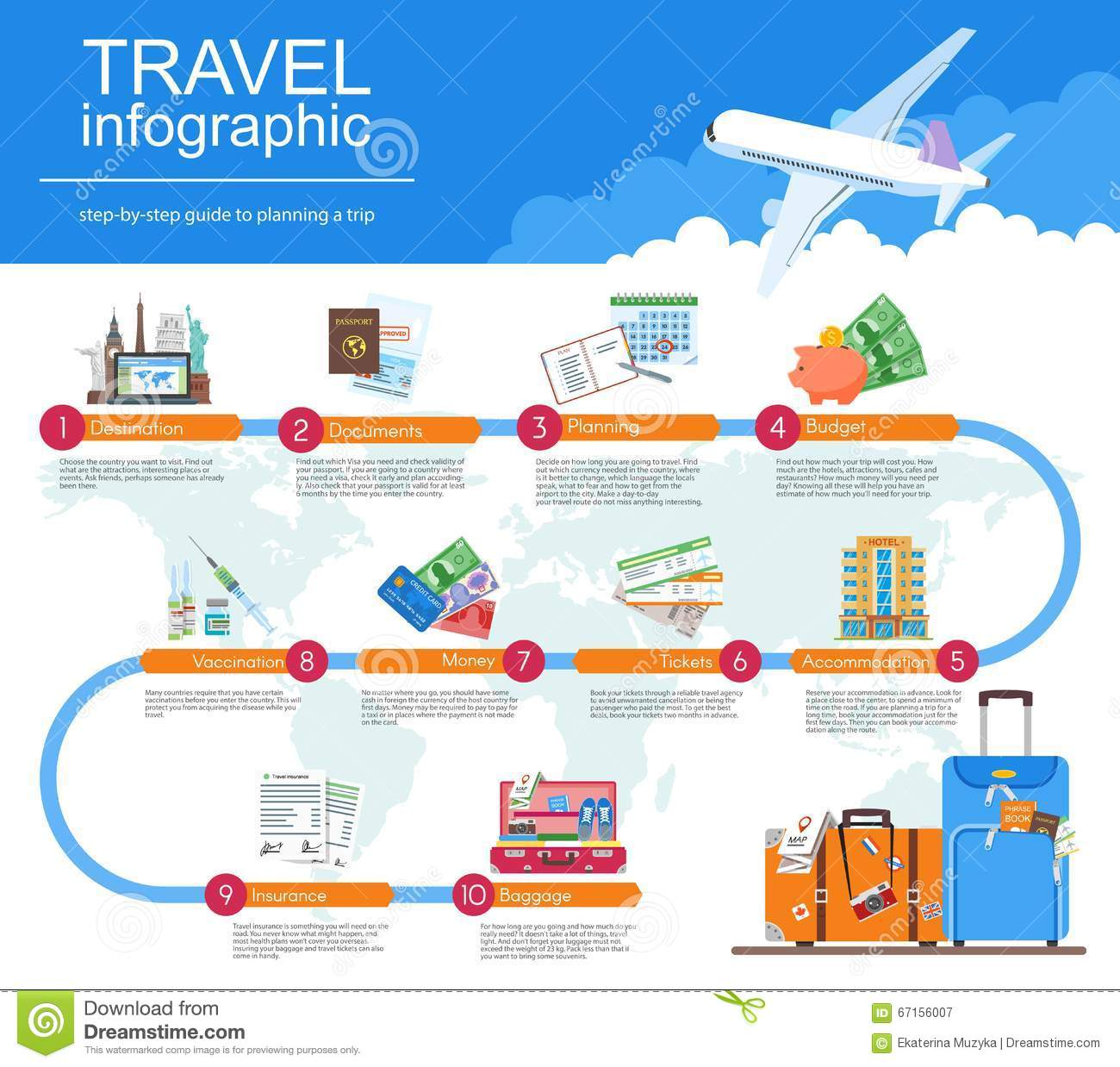 Plan Your Travel Infographic Guide Vacation Booking