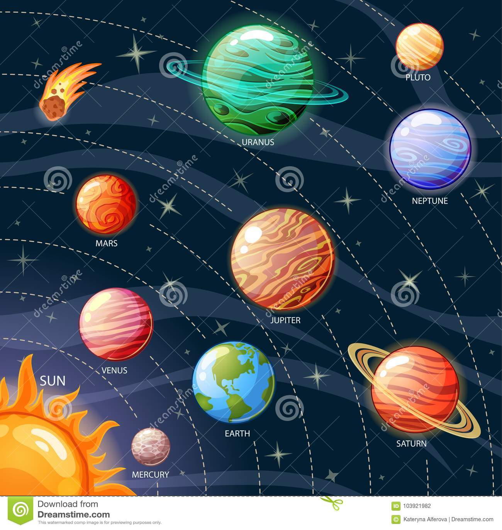 Planeten Des Sonnensystems Sun Mercury Venus Erde Mars