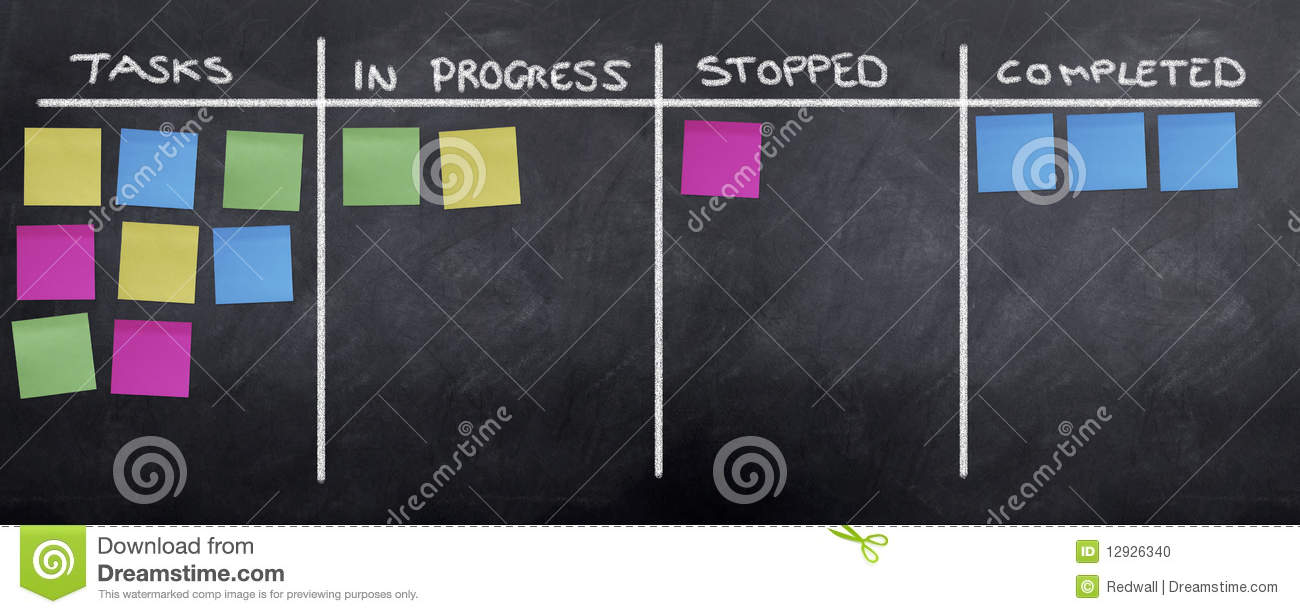 Planning And Organizing With Post It Notes Stock Photo  Image 12926340