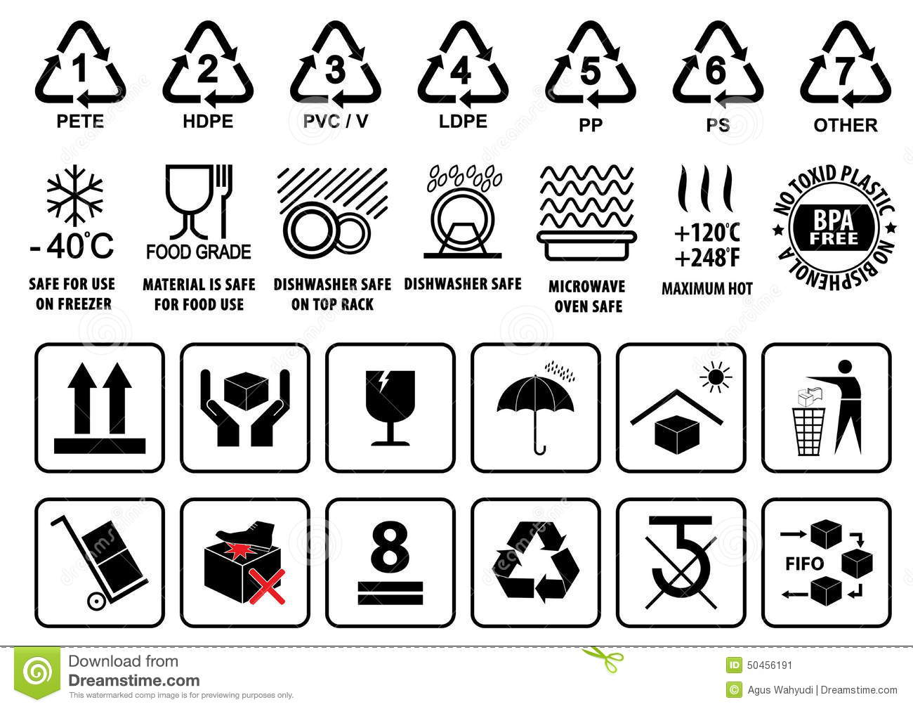 Plastic Recycling Symbols Tableware Sign And Packaging Or
