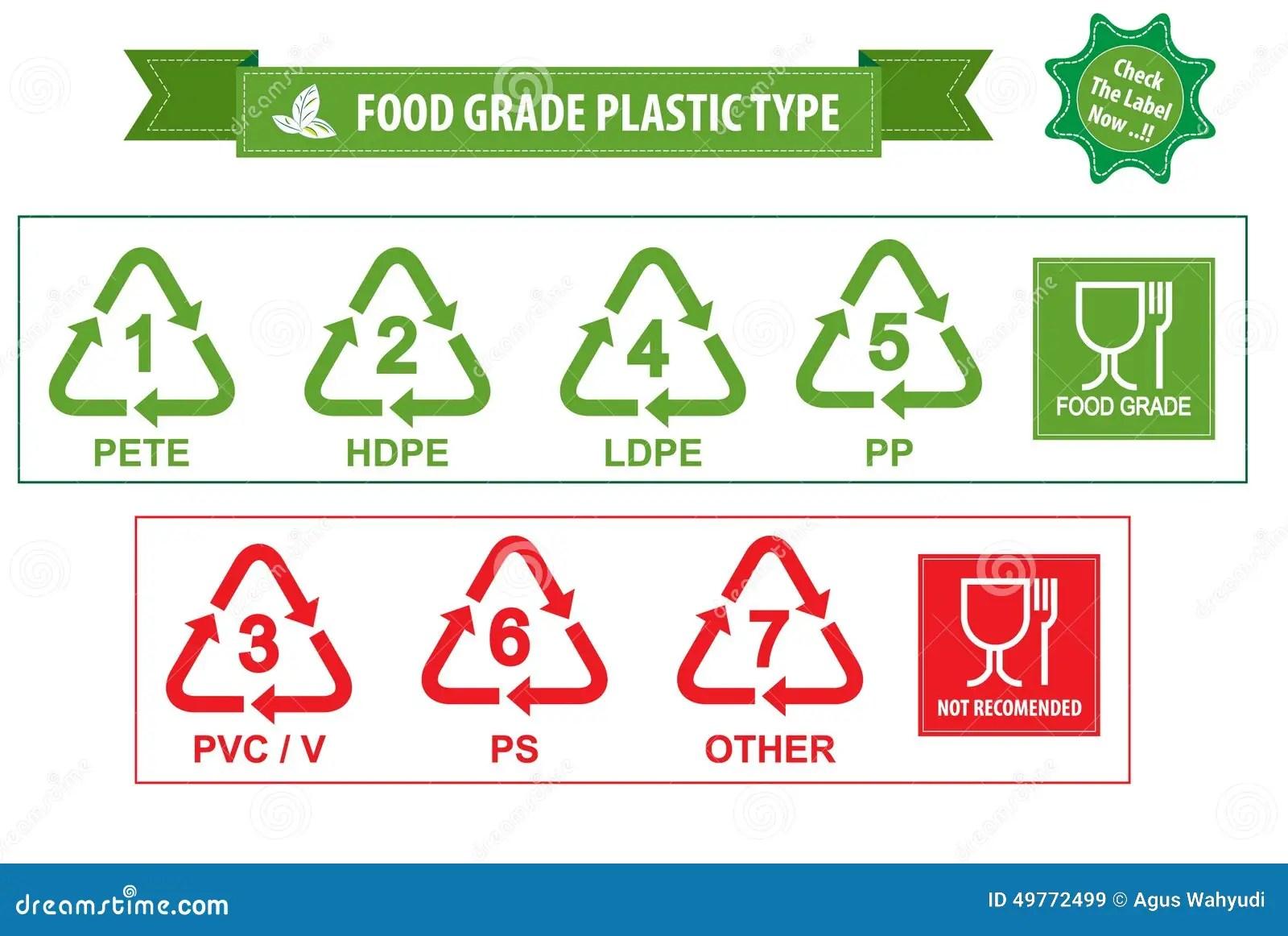 Food Grade Pvc Pipe