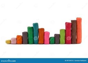 Plasticine Colorful Diagram Stock Photo  Image: 39729575