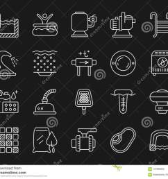 swimming pool equipment thin line icons set outline monochrome sign kit of construction repair linear icon collection includes tile mosaic waterproofing  [ 1300 x 1130 Pixel ]