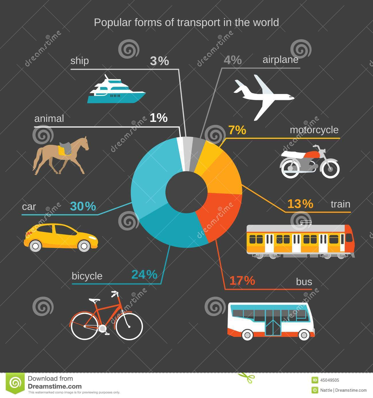 Popular Forms Of Transport Stock Illustration