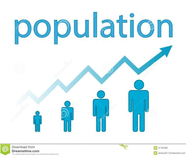 Population Growth And Graph On White Background