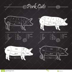 Beef Cuts Diagram Of Cow A Toilet Flush System Pork Meat Scheme Stock Images - Image: 38482414