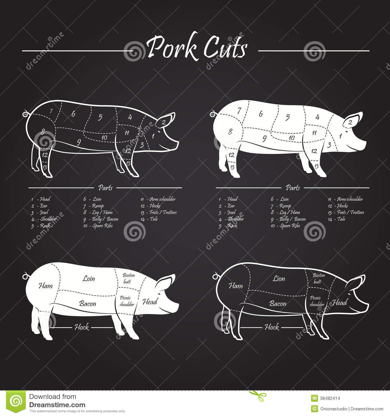 beef cuts diagram of cow 1997 buick lesabre fuse pork meat scheme stock images - image: 38482414