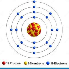 Atomic Symbol Diagram 2004 Gmc Envoy Xuv Radio Wiring Potassium And Atom Vector