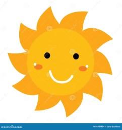 beautiful yellow smiling cartoon sun isolated on white [ 1385 x 1300 Pixel ]