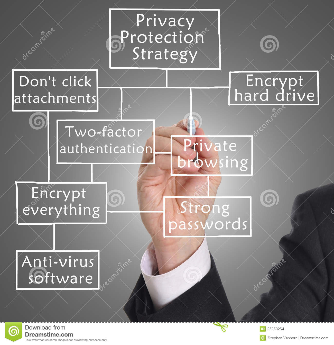how to draw a network diagram s plan wiring privacy protection stock images - image: 36353254