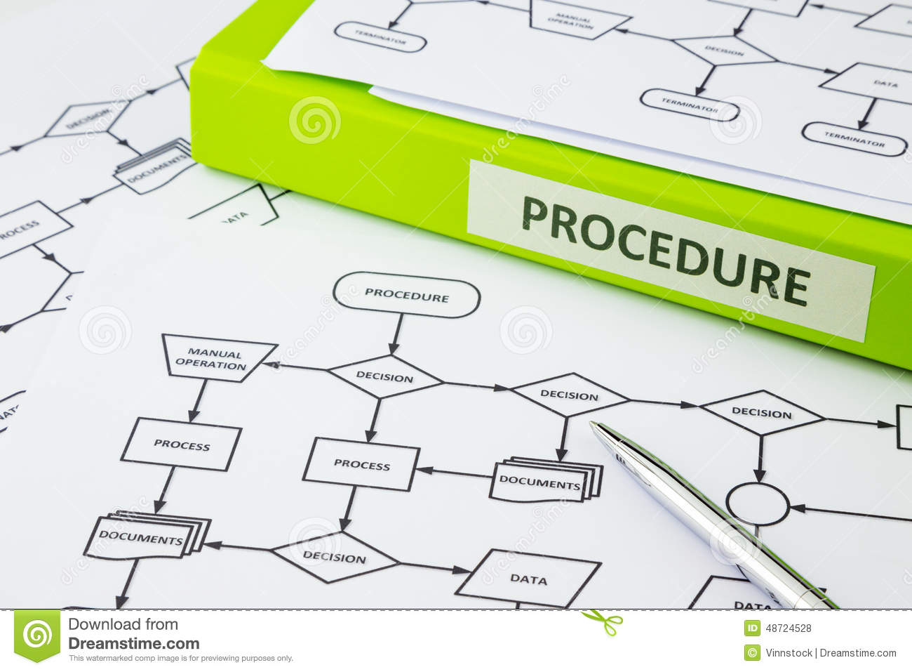 hight resolution of green binder with procedure word on label place on process procedure documents pen pointing at decision word in flow chart