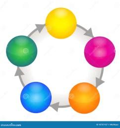 blank radial diagram 5 orange diagram elsavadorla craftsman table saw 137 221940 craftsman 137 218250 table saw [ 1300 x 1390 Pixel ]