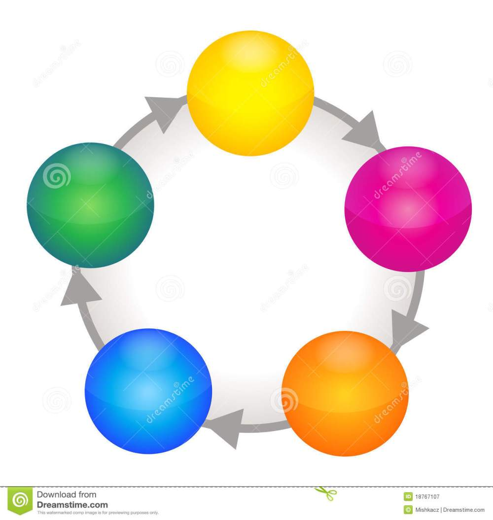 medium resolution of blank radial diagram 5 orange diagram elsavadorla craftsman table saw 137 221940 craftsman 137 218250 table saw