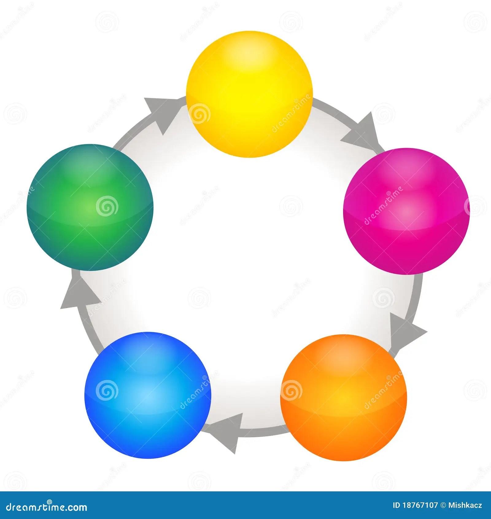 hight resolution of blank radial diagram 5 orange diagram elsavadorla craftsman table saw 137 221940 craftsman 137 218250 table saw