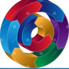 Arrow Circular Process Diagram Mono Pump Wiring Circle Stock Photos Image 9437483