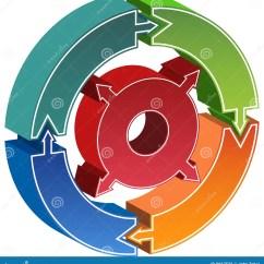 Arrow Circular Process Diagram Goldwing Gl1500 Wiring Circle Arrows Stock Vector Image 9667526