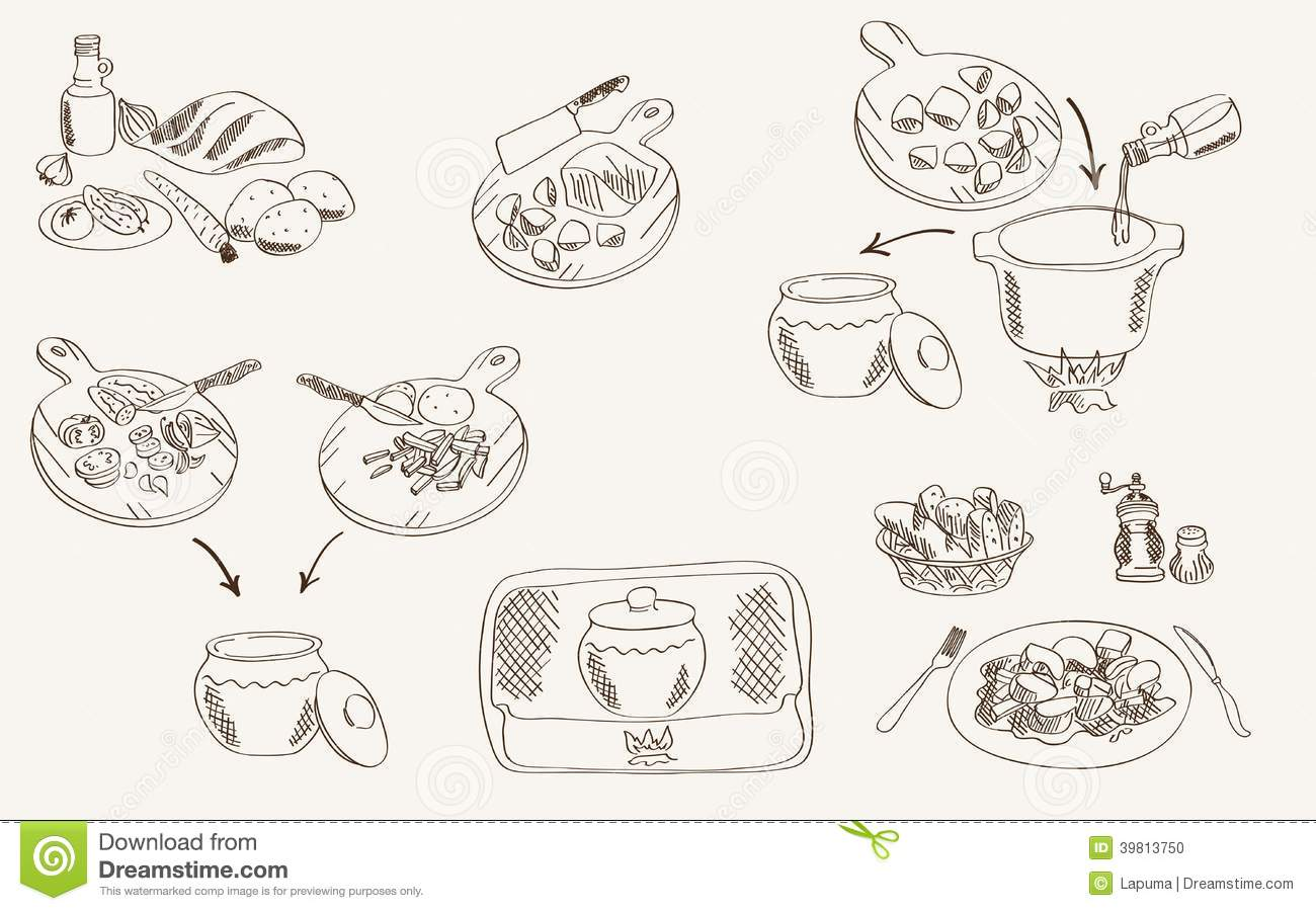 Process Of Cooking Beef In A Pot Stock Vector