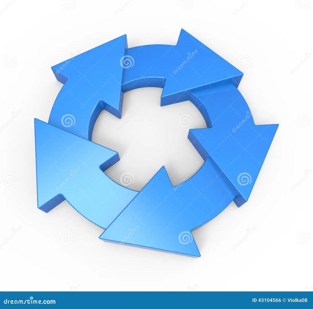medium resolution of business process diagram as a concept