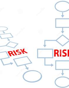 Route around risk on an insurance management process programming flowchart also stock vector rh dreamstime