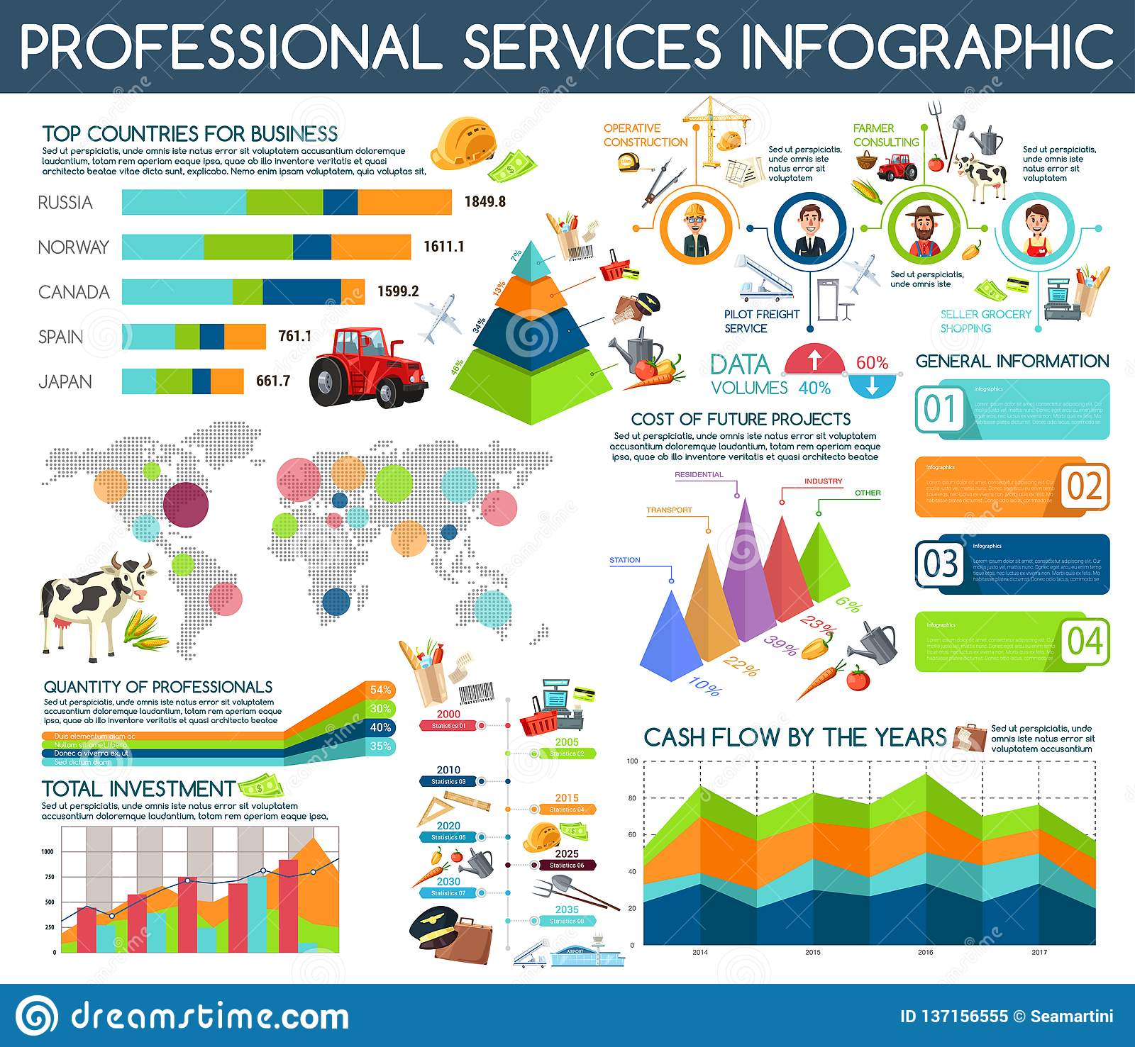 Professions Ans Service Vector Infographics Stock Vector