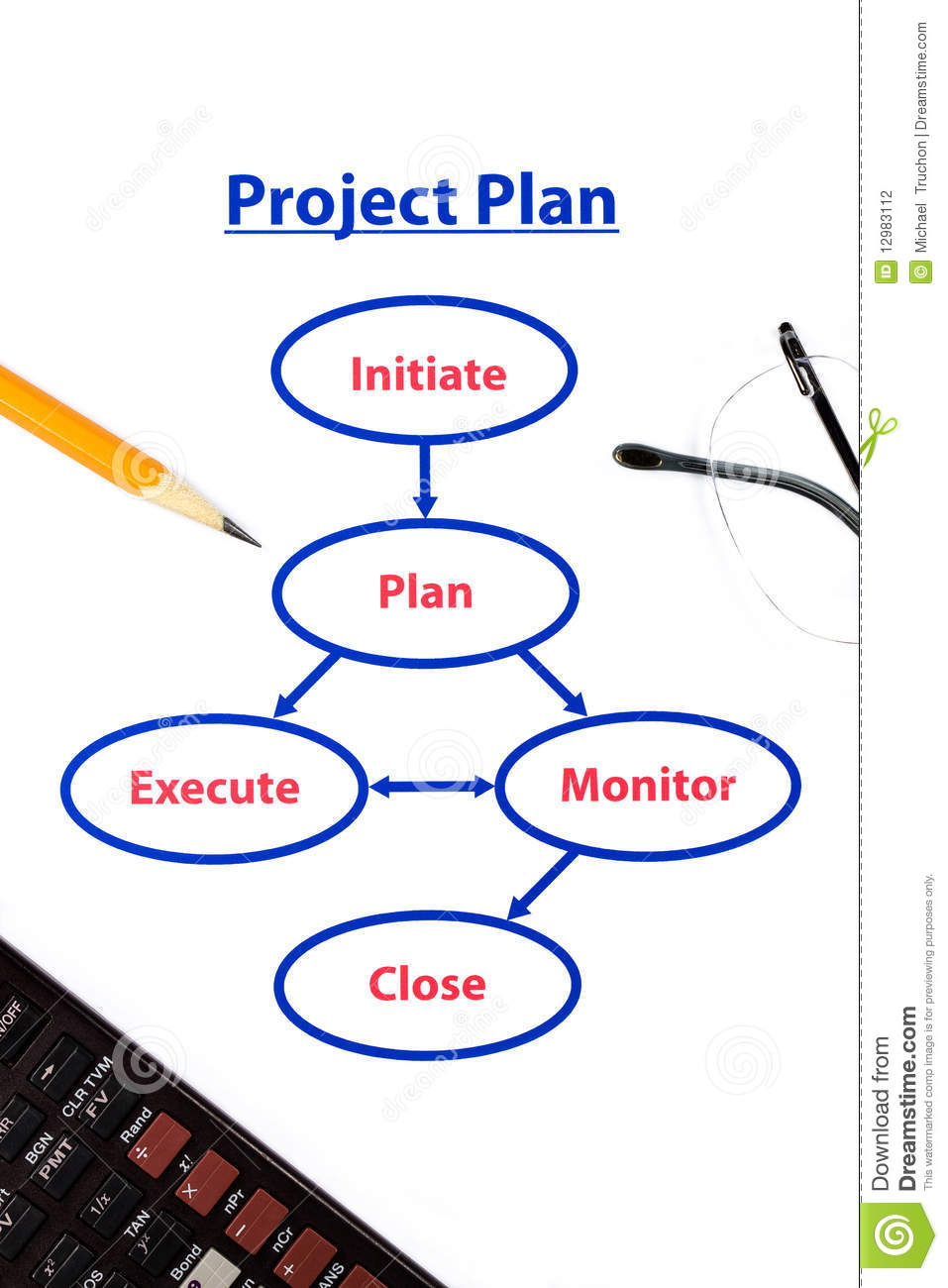 data flow diagram of calculator ford el wiring stereo project plan process stock photography - image: 12983112