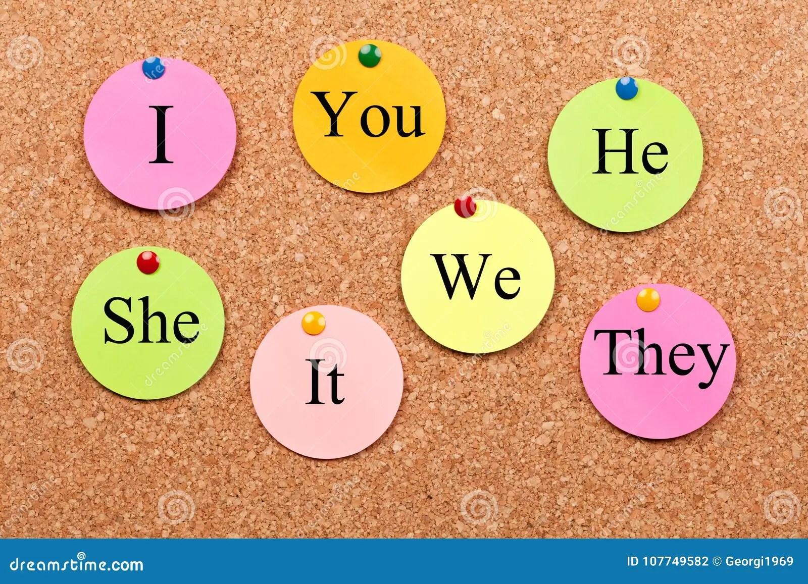 Pronouns In The English Language Stock Photo