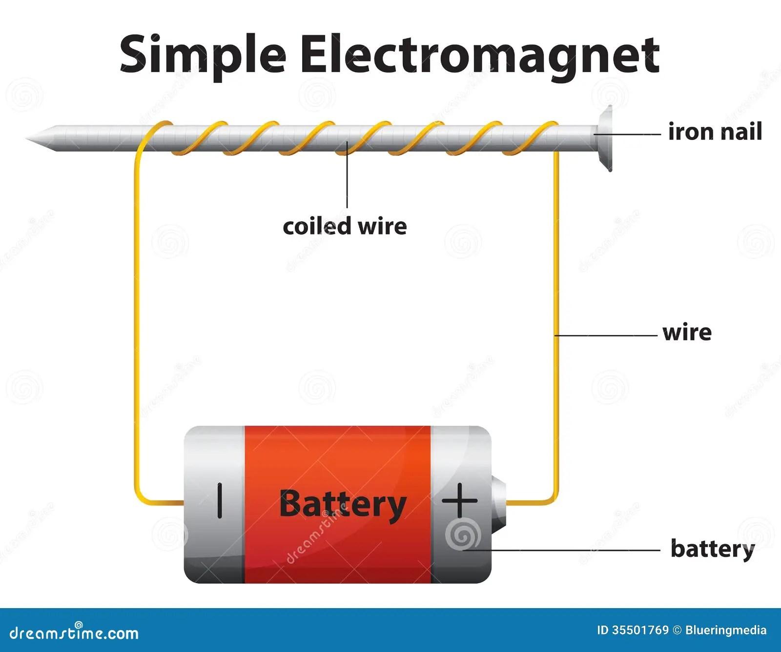 Magnetic Crane Wiring Diagram Free Download Wiring Diagram Schematic
