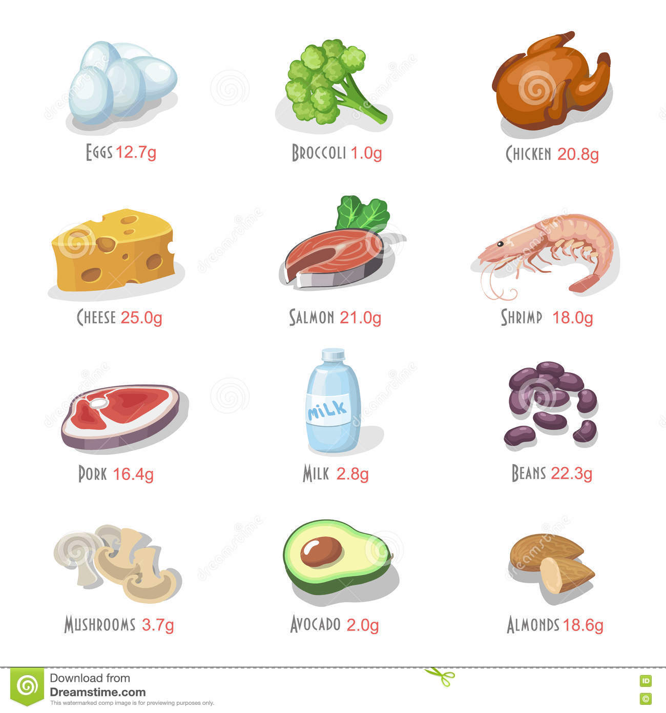 Protein Food Icons Collection For Healthyt With Salmon