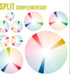 the psychology of colors diagram wheel basic colors meaning split complementary set part [ 1380 x 1300 Pixel ]