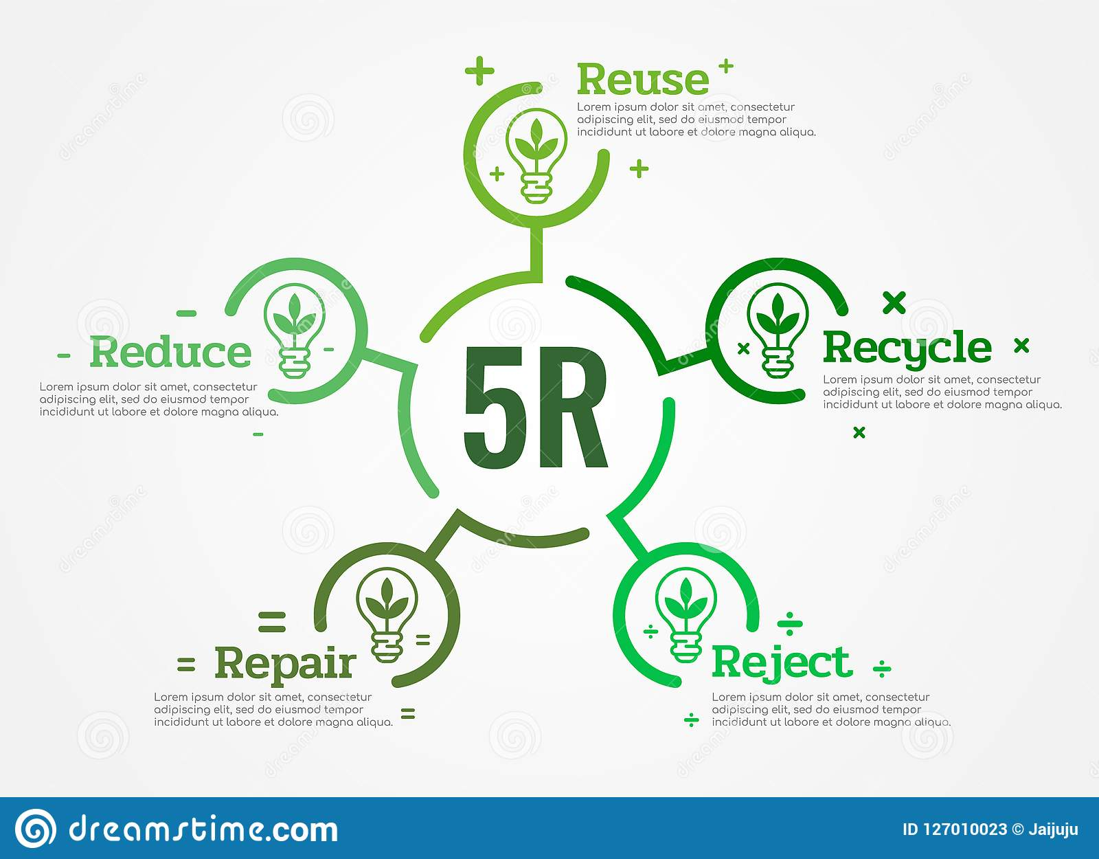 5r Chart Reduce Reuse Recycle Repair Reject With Leaf Lamp Light Icon Sign And Text In Green