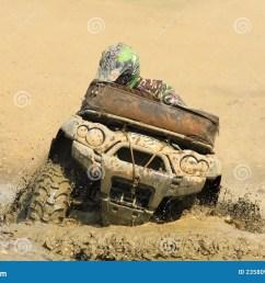 4 wheeler mud clip art [ 1300 x 957 Pixel ]