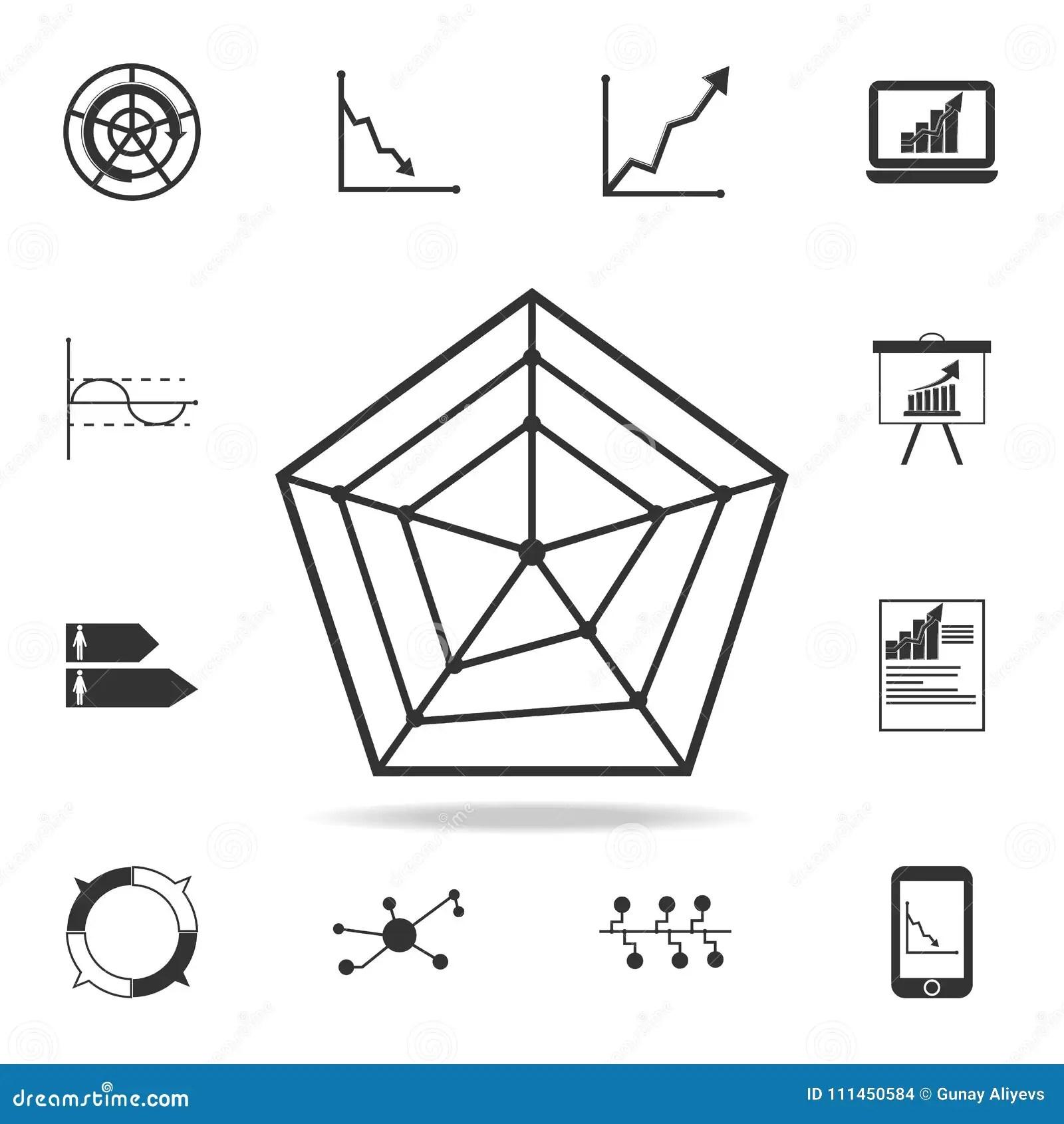 Radar Type Of Chart Icon. Detailed Set Of Trend Diagram