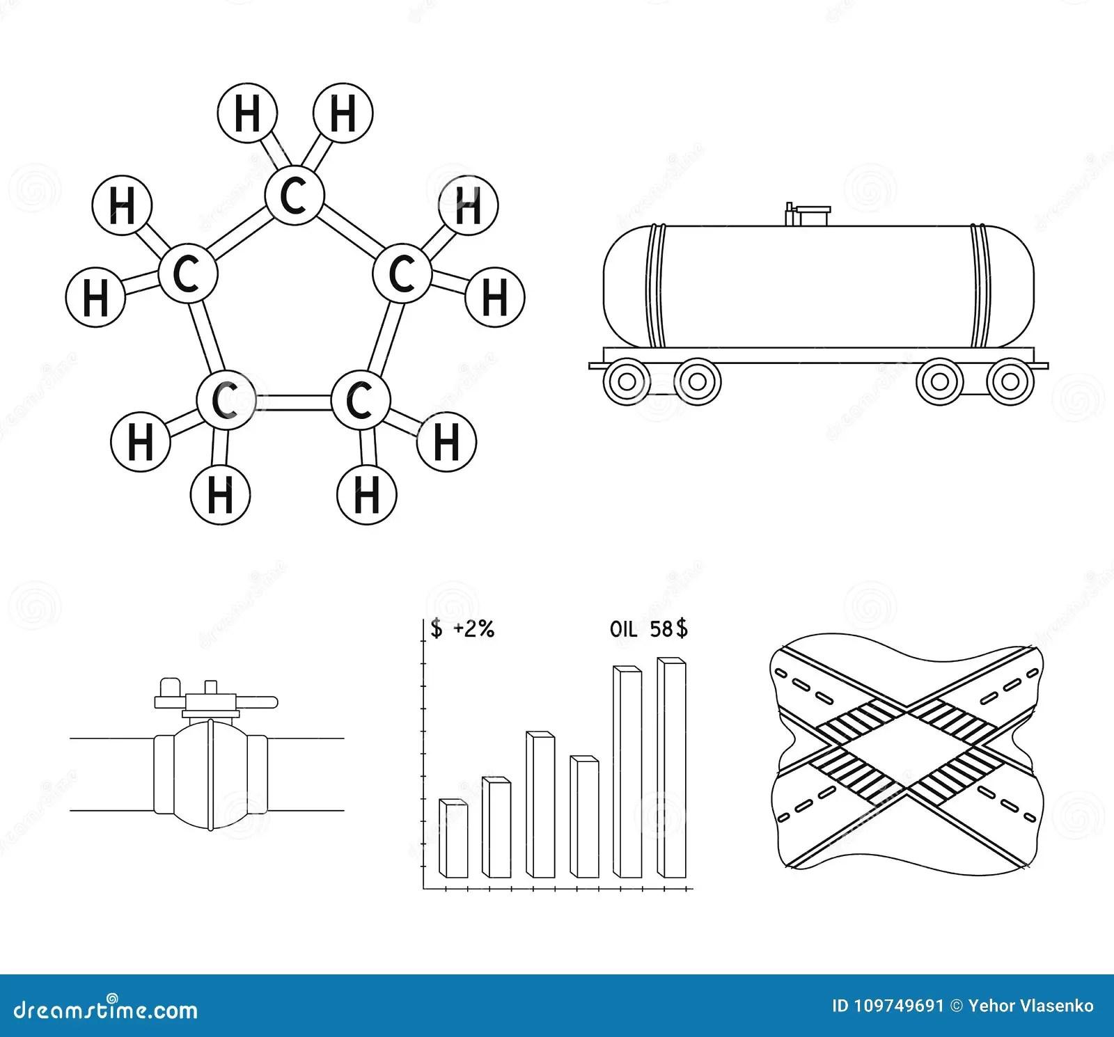 Railway Tank, Chemical Formula, Oil Price Chart, Pipeline