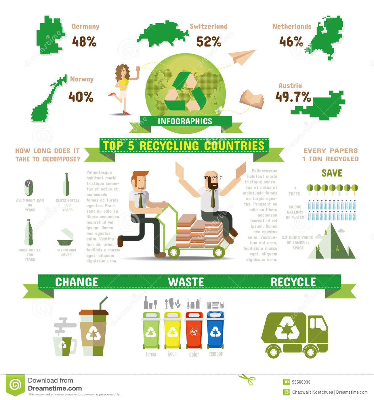 Recicle Infographic Remate Cinco Paises De Reciclaje