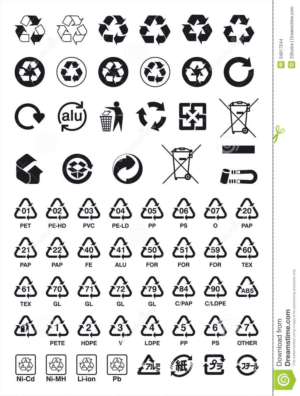Recycle Symbols stock vector. Illustration of ecosystem