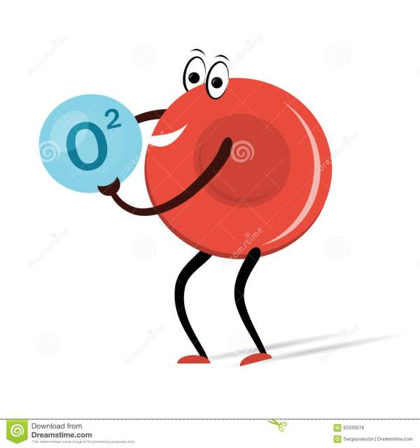 Red Blood Cell With Oxygen Cartoon Stock Illustration