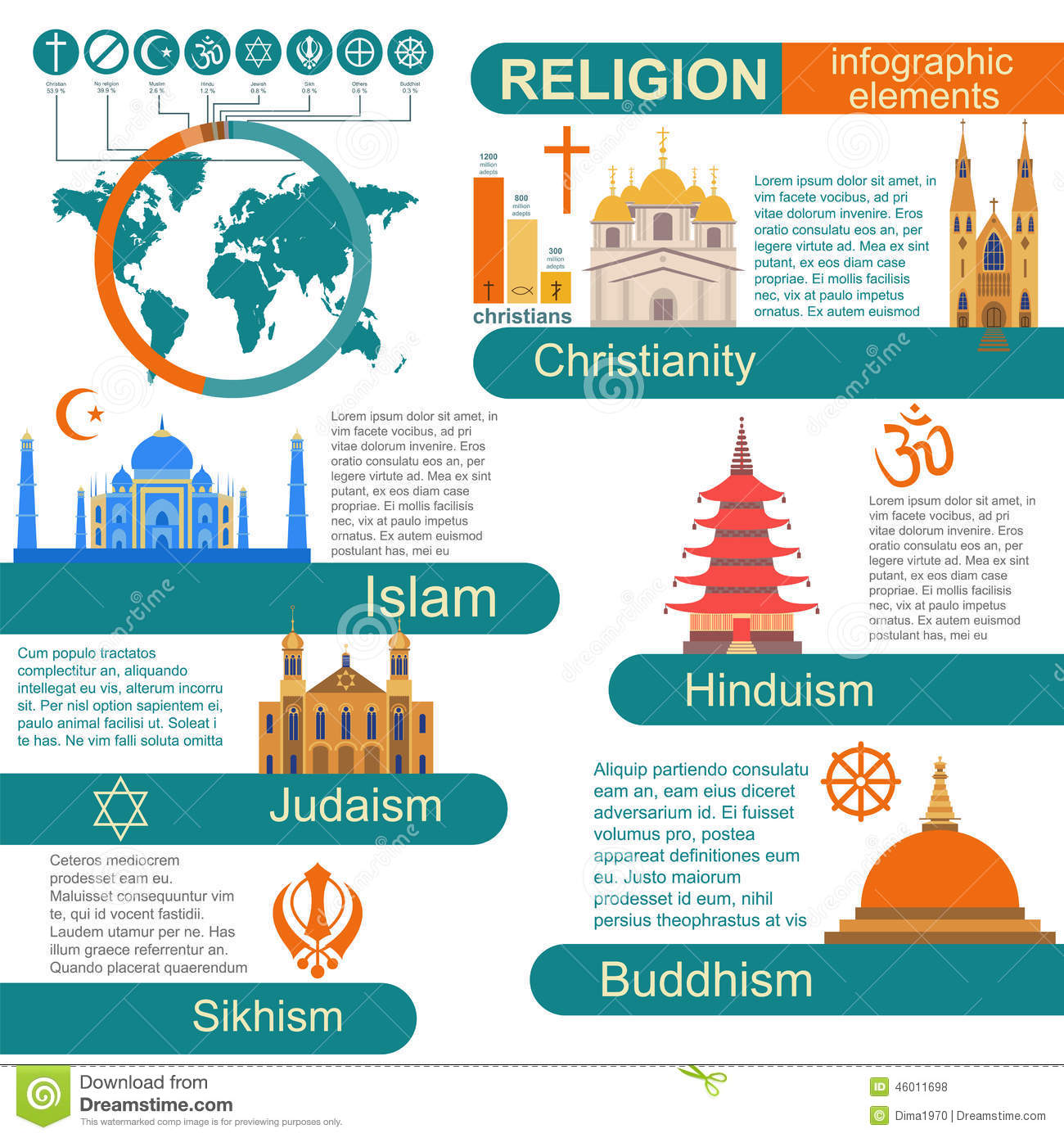 Religion Infographics Stock Vector Illustration Of