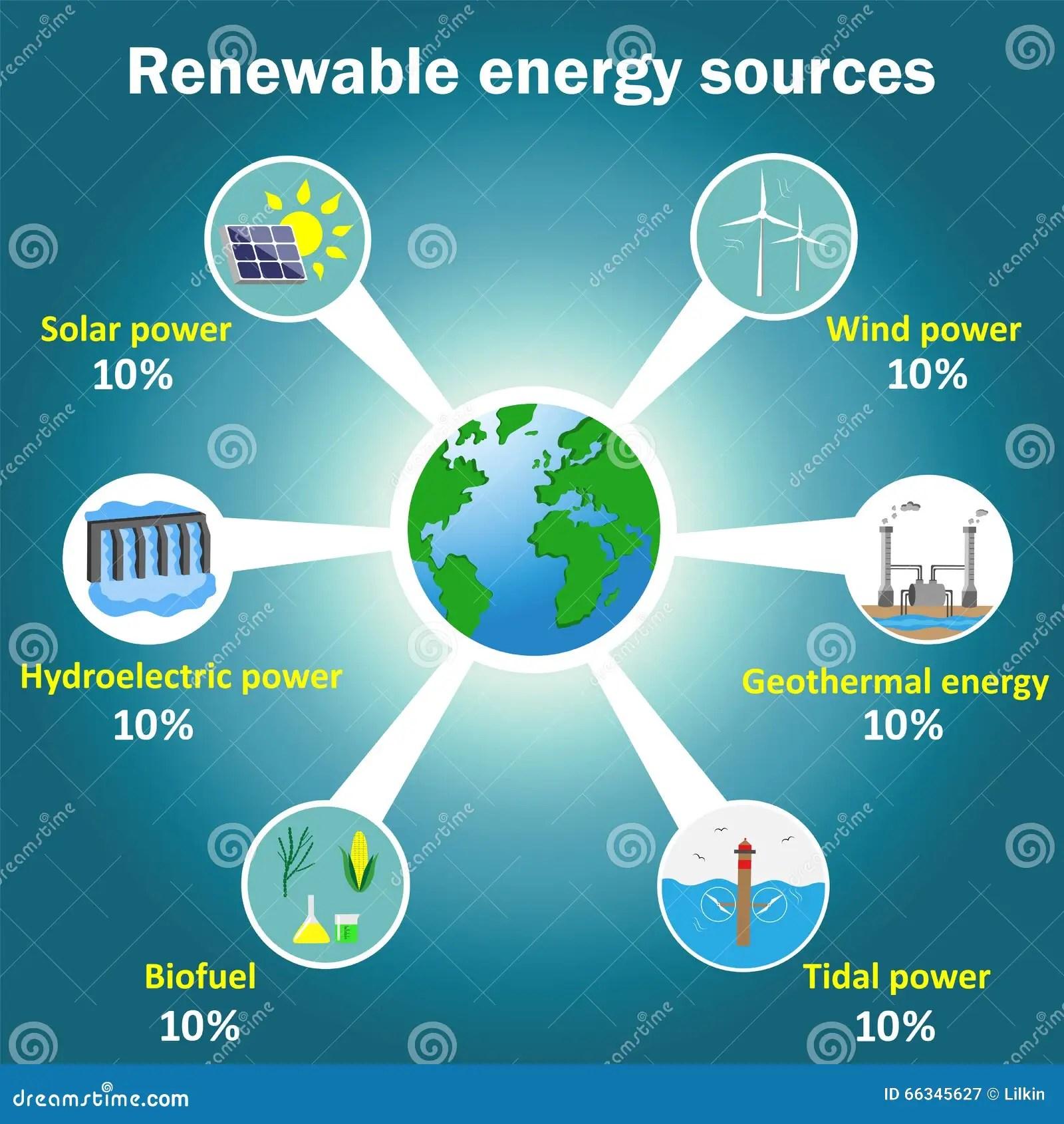 Renewable Energy Sources Vector Infographics Stock Vector
