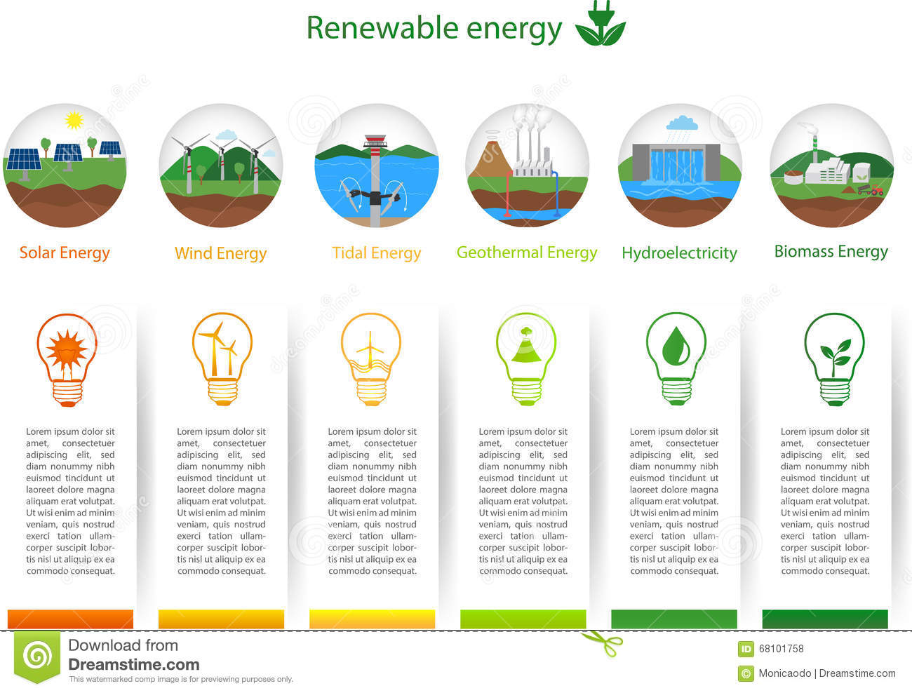 Renewable Energy Types Stock Vector Illustration Of Power
