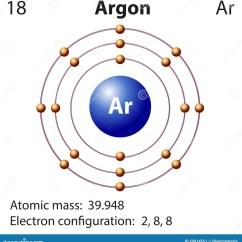 Francium Atom Diagram Ba Falcon Icc Wiring Représentation De Diagramme L 39argon D 39élément