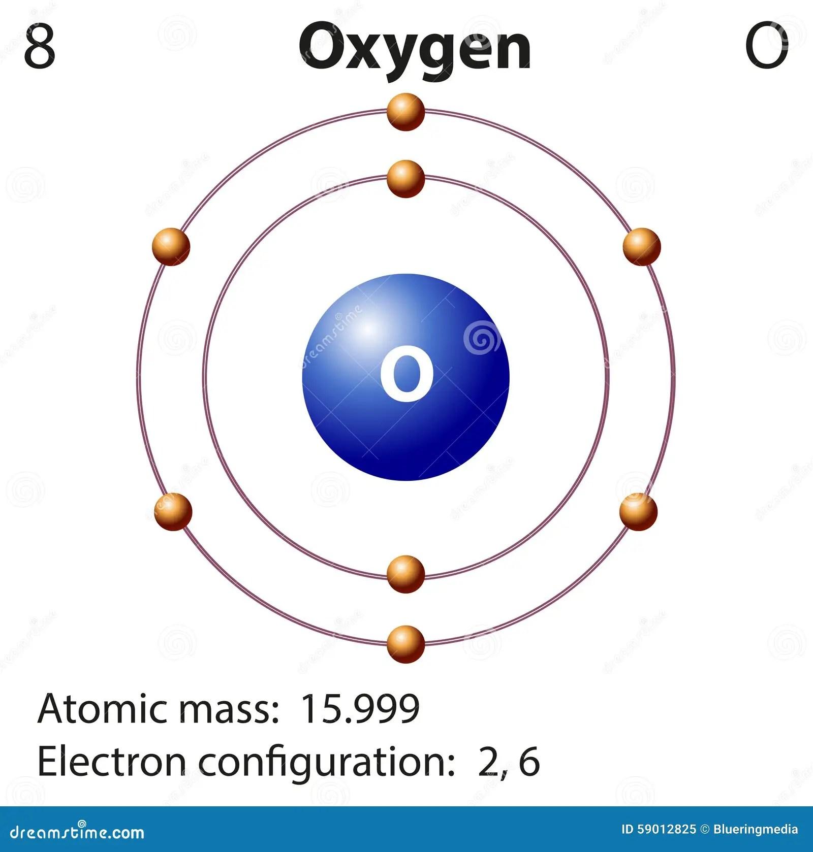 bohr diagram of oxygen mazda 6 wiring 2006 representación del diagrama oxígeno elemento