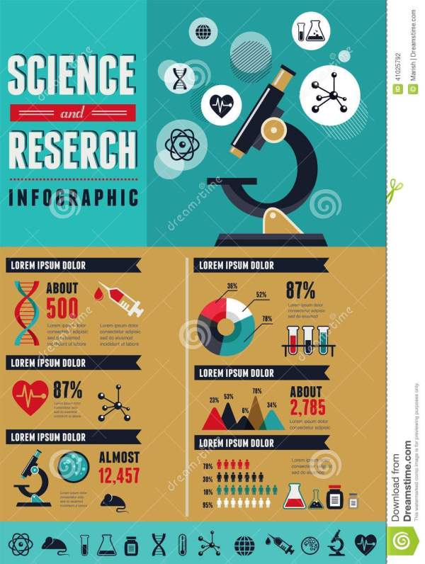 Infographic Science Technology