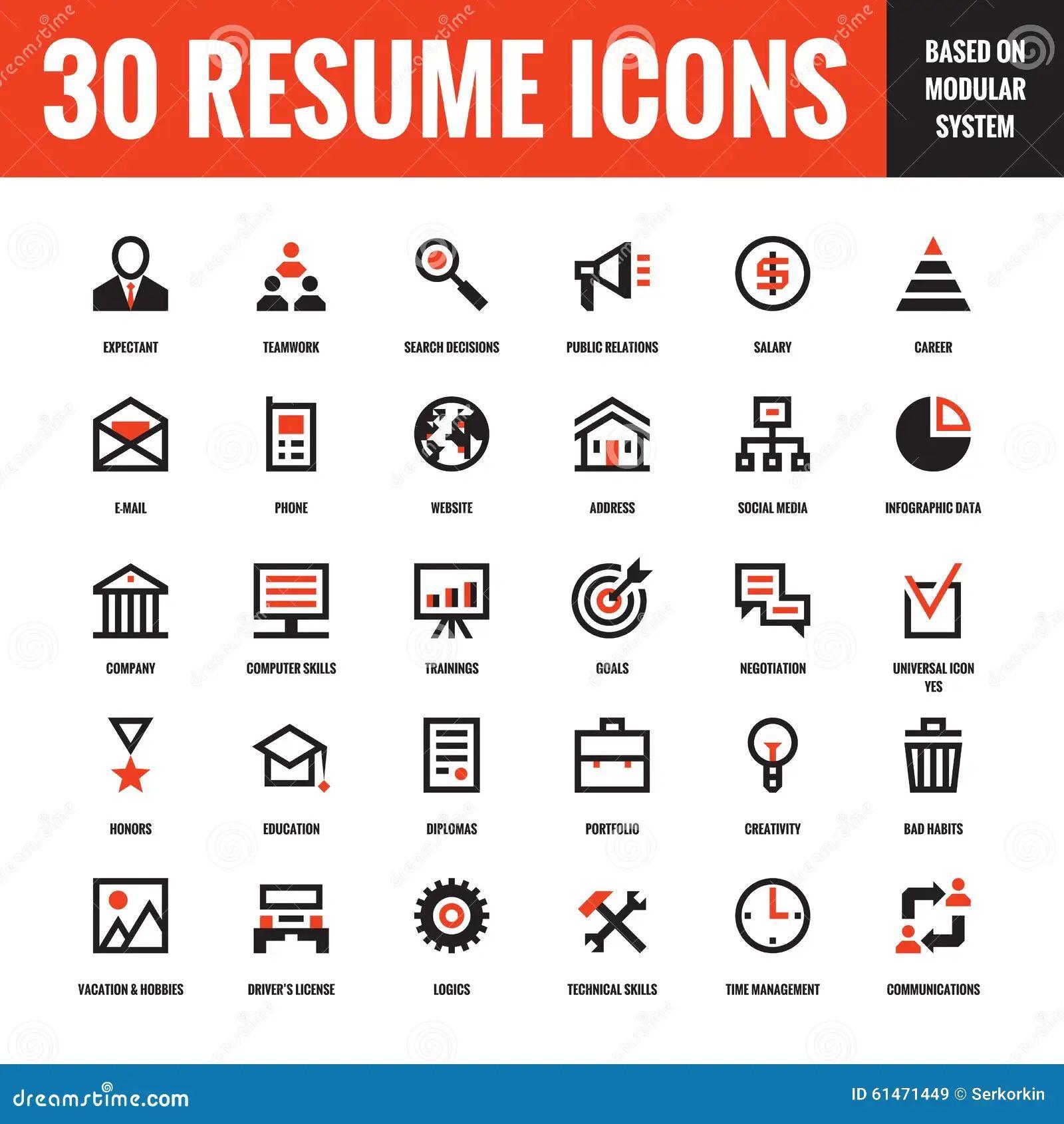 7 skill set resume