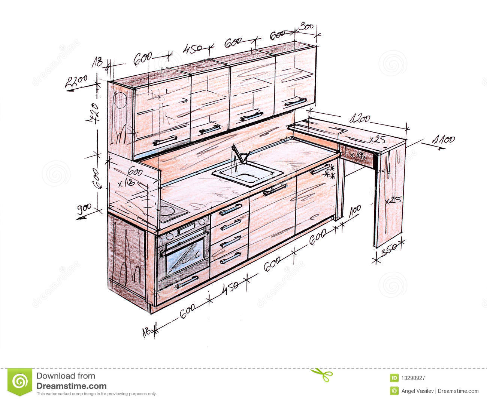 cuisines design industries