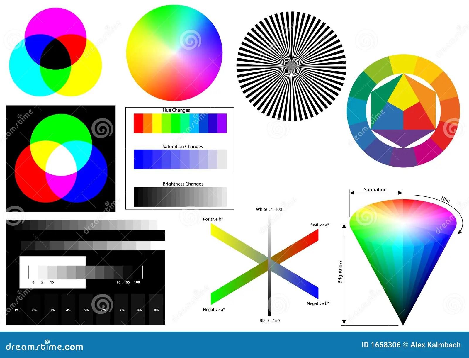 Rgb Cmyk Hsb Laboratorium Vector Illustratie Illustratie Bestaande Uit Symbool