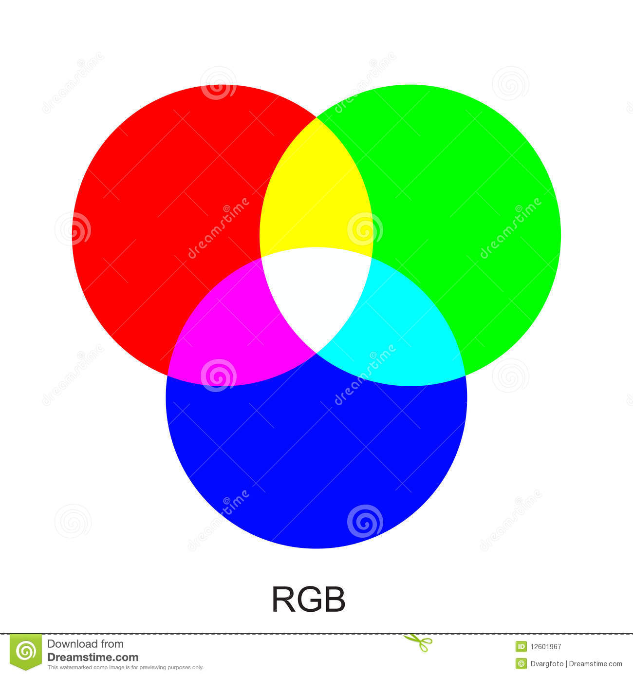 Rgb Color Modes Royalty Free Stock Photography