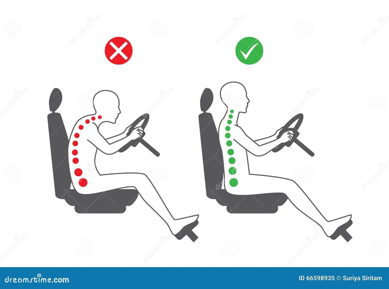 Richtige Sitzposition Beim Fahren Vektor Abbildung