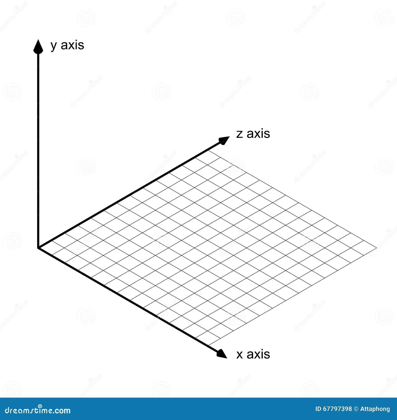 Richtung Des X Y Und Z Achsenvektors Vektor Abbildung
