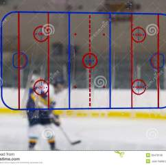 Hockey Rink Diagram 2005 Jeep Wrangler Pcm Wiring At An Ice Arena Stock Photo Image Of