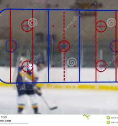 rink diagram at an ice hockey arena rink diagram on the glass at an ice [ 1300 x 957 Pixel ]